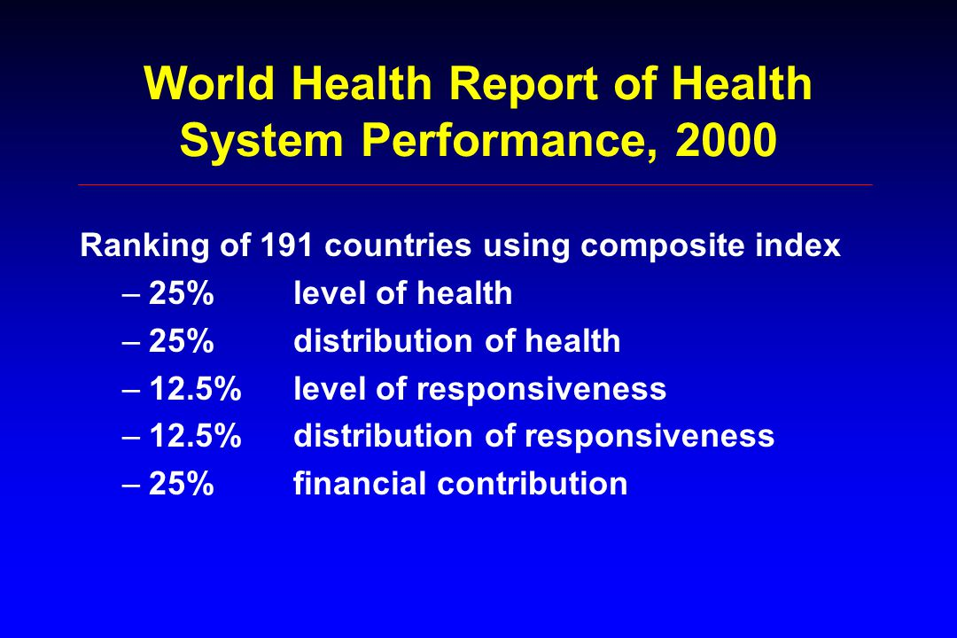 World Health Report of Health System Performance, 2000 Ranking of 191 countries using composite index –25% level of health –25% distribution of health –12.5% level of responsiveness –12.5% distribution of responsiveness –25% financial contribution