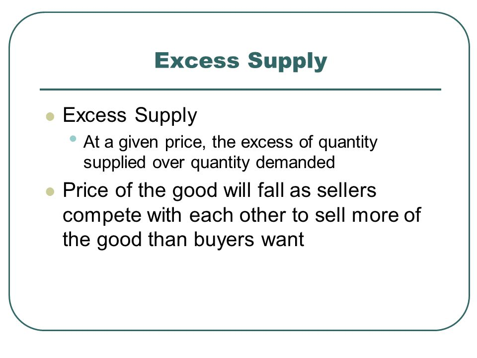 Excess Supply At a given price, the excess of quantity supplied over quantity demanded Price of the good will fall as sellers compete with each other