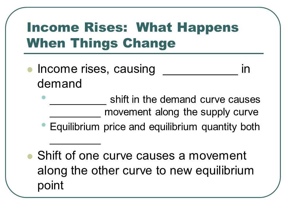 Income Rises: What Happens When Things Change Income rises, causing ___________ in demand __________ shift in the demand curve causes _________ moveme