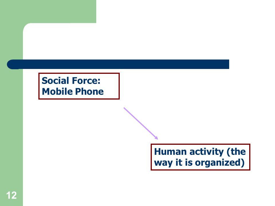 12 Social Force: Mobile Phone Human activity (the way it is organized)