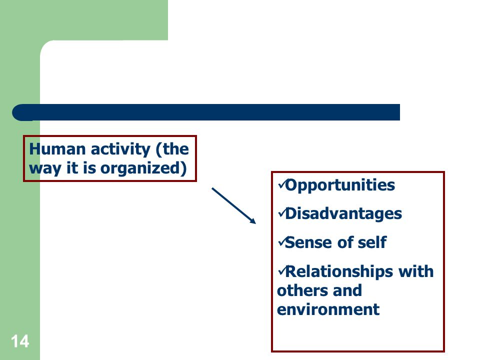 14 Human activity (the way it is organized) Opportunities Disadvantages Sense of self Relationships with others and environment