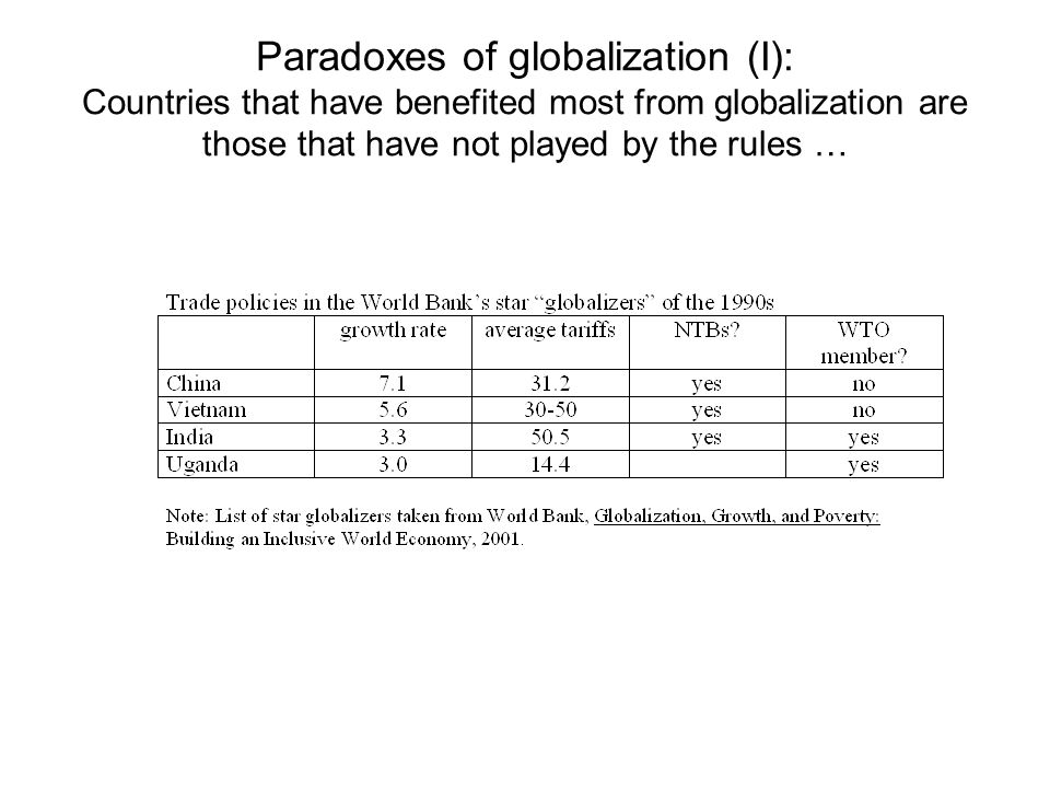 Paradoxes of globalization (I):... while those that have, have performed worse