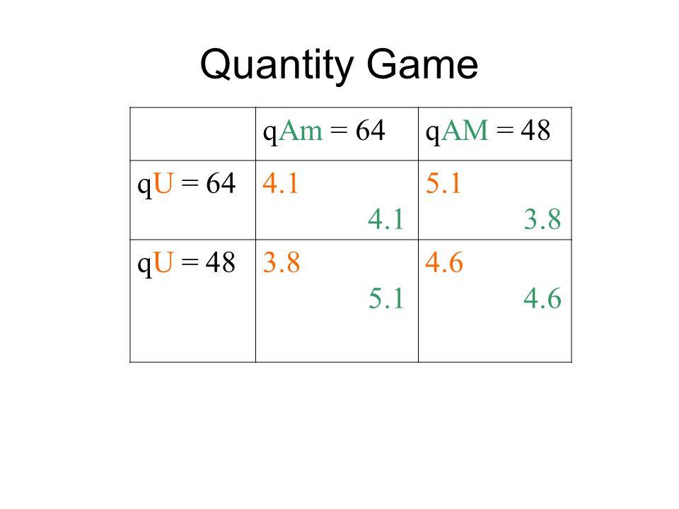 qAm = 64qAM = 48 qU = 644.1 5.1 3.8 qU = 483.8 5.1 4.6 Quantity Game