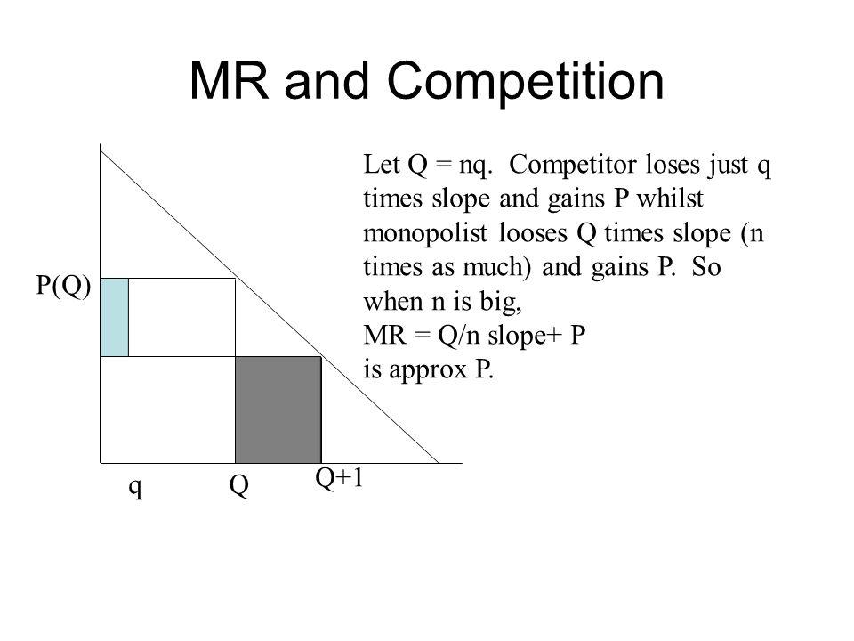 MR and Competition Q Q+1 P(Q) q Let Q = nq.