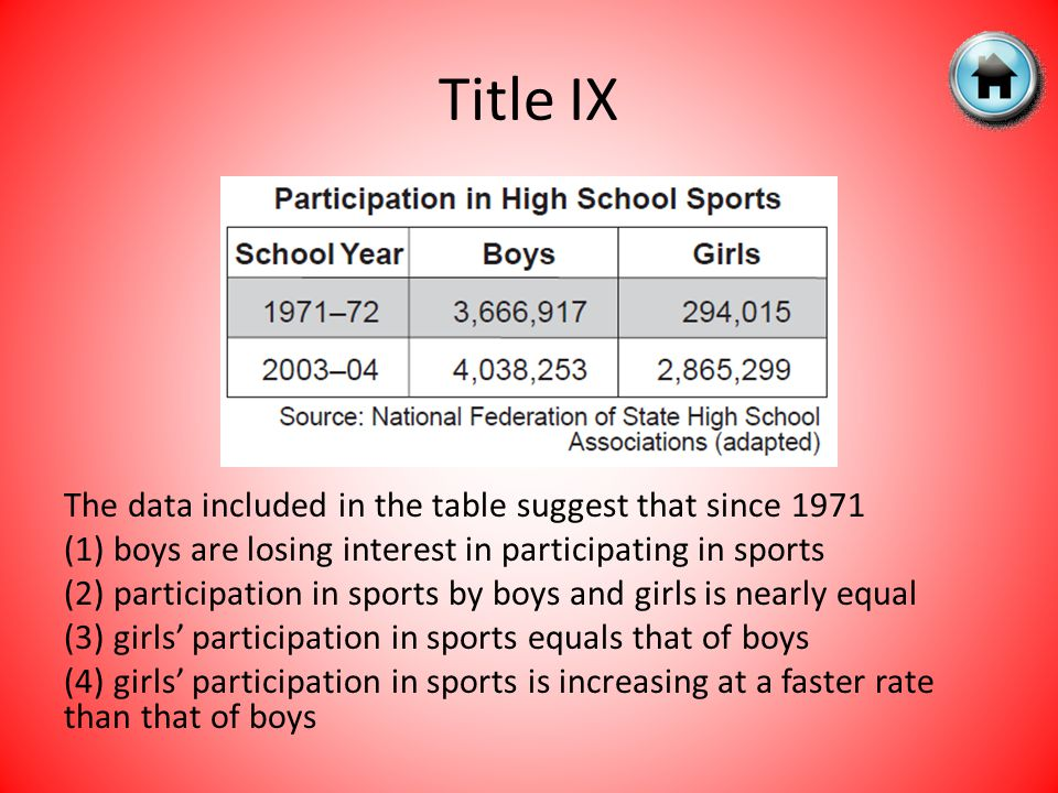 Title IX The data included in the table suggest that since 1971 (1) boys are losing interest in participating in sports (2) participation in sports by