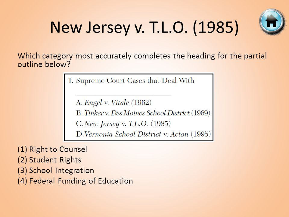 New Jersey v. T.L.O. (1985) Which category most accurately completes the heading for the partial outline below? (1) Right to Counsel (2) Student Right