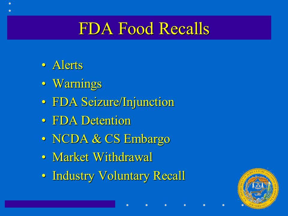FDA Alert Letter/Public announcement generally regarding hazards regarding a device or food (e.g.