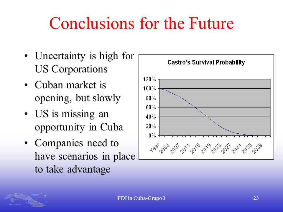 FDI in Cuba-Grupo 323 Conclusions for the Future Uncertainty is high for US Corporations Cuban market is opening, but slowly US is missing an opportun