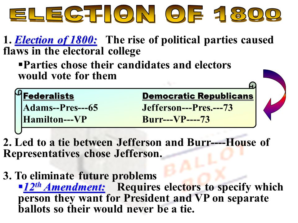 Election of 1800: 1. Election of 1800: The rise of political parties caused flaws in the electoral college  Parties chose their candidates and electo