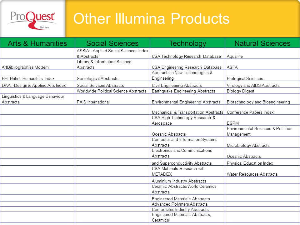 Other Illumina Products