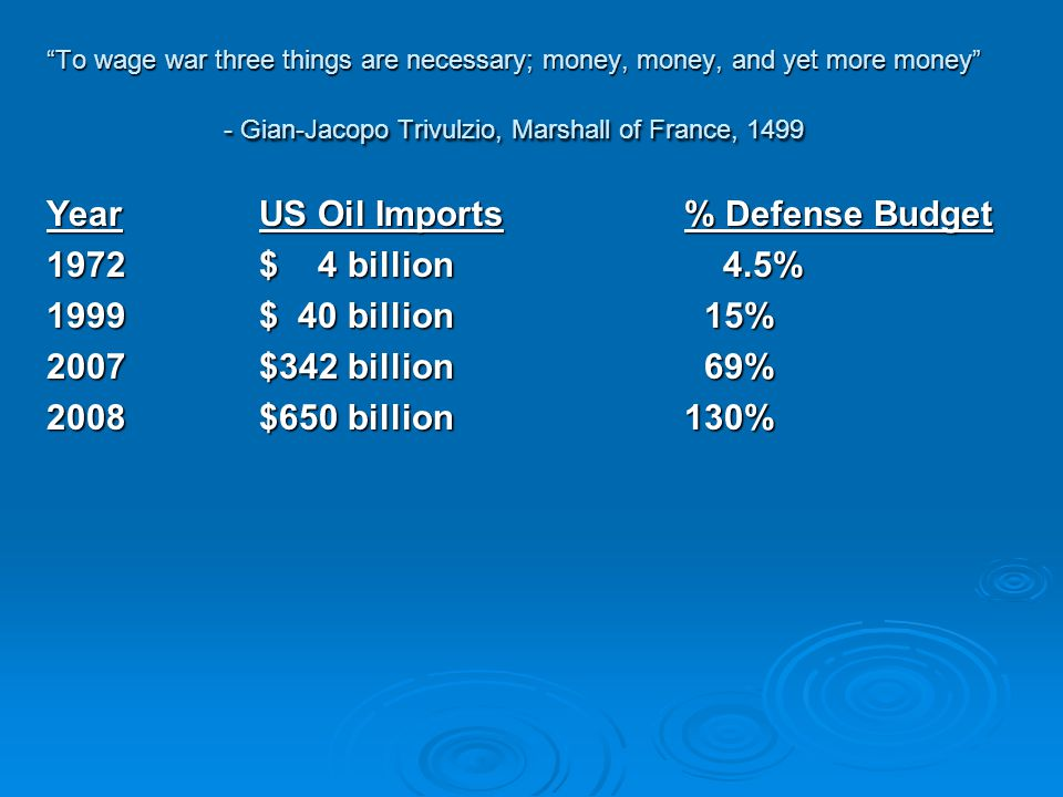 To wage war three things are necessary; money, money, and yet more money - Gian-Jacopo Trivulzio, Marshall of France, 1499 YearUS Oil Imports% Defense Budget 1972$ 4 billion 4.5% 1999$ 40 billion 15% 2007$342 billion 69% 2008$650 billion130%