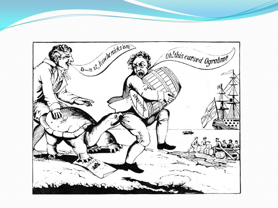 Non-Intercourse Act March 1809, just before Jefferson leaves office, Congress repealed the embargo and substituted the Non-Intercourse Act What did IT require.