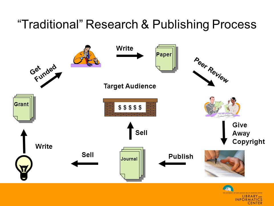 The NIH Public Access Policy What is PubMed Central.