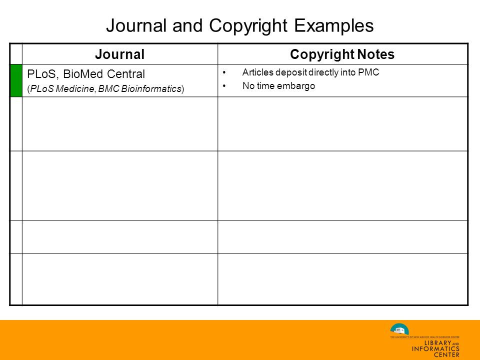 Journal and Copyright Examples JournalCopyright Notes PLoS, BioMed Central (PLoS Medicine, BMC Bioinformatics) Articles deposit directly into PMC No time embargo Massachusetts Medical Society (New England Journal of Medicine) Publisher PDF must be used Publisher copyright and source must be acknowledged On author s web site or institutional server only Nature Publishing Group (Nature, Nature Medicine) Elsevier (J American Medical Informatics Association) 6 – 12 month embargo Published source must be acknowledged Must link to publisher Publisher s version/PDF cannot be used On author or institutional server only American Medical Association (JAMA) NIH authors may submit articles to PubMed Central 6 months after publication LWW (Academic Medicine) Author retains no rights