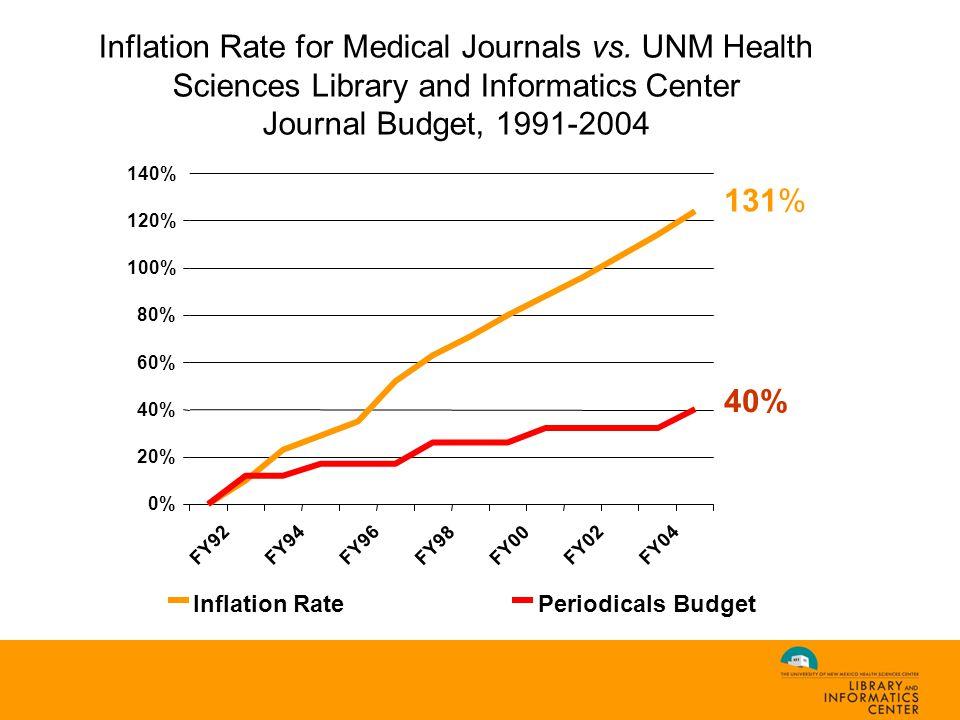 The NIH Public Access Policy