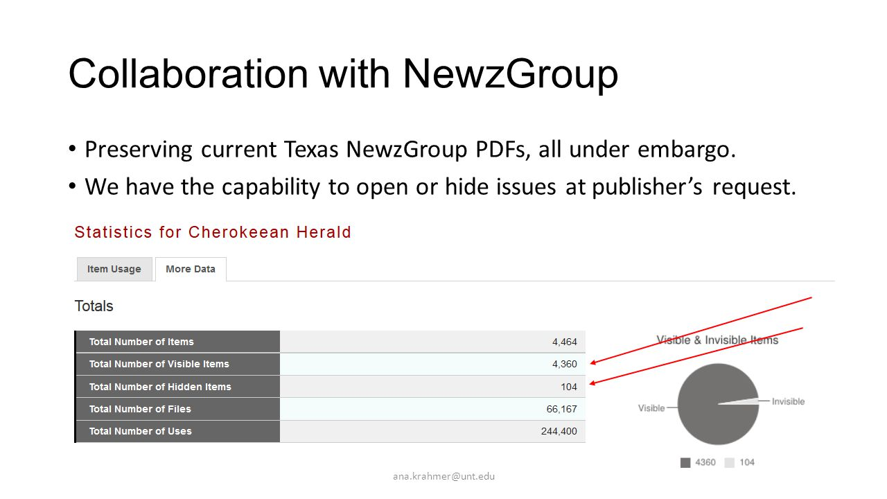 Collaboration with NewzGroup Preserving current Texas NewzGroup PDFs, all under embargo.