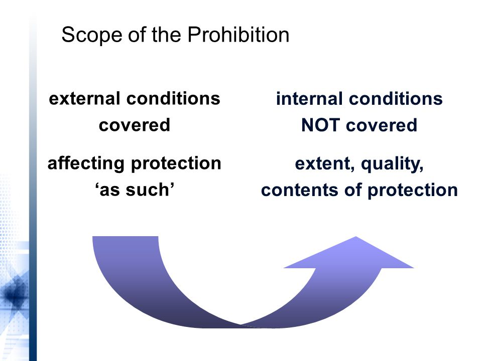 external conditions covered affecting protection 'as such' internal conditions NOT covered extent, quality, contents of protection Scope of the Prohibition