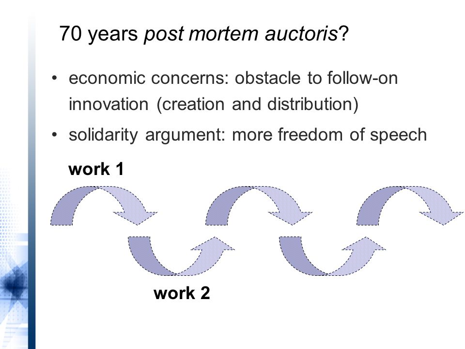economic concerns: obstacle to follow-on innovation (creation and distribution) solidarity argument: more freedom of speech work 1 work 2 70 years post mortem auctoris
