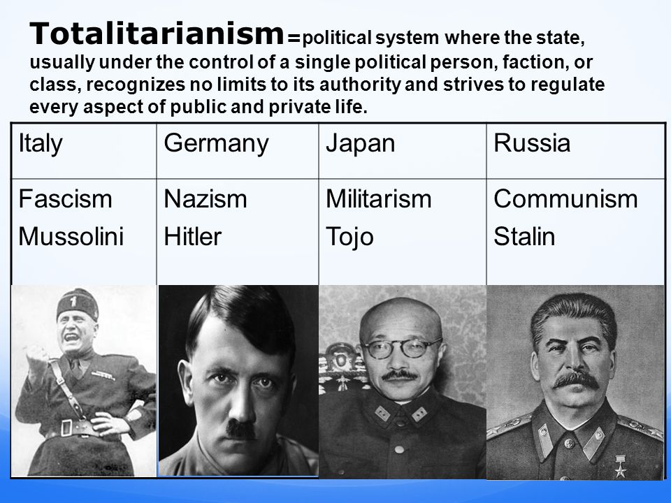 Nazism, Communism, Fascism, or Militarism.
