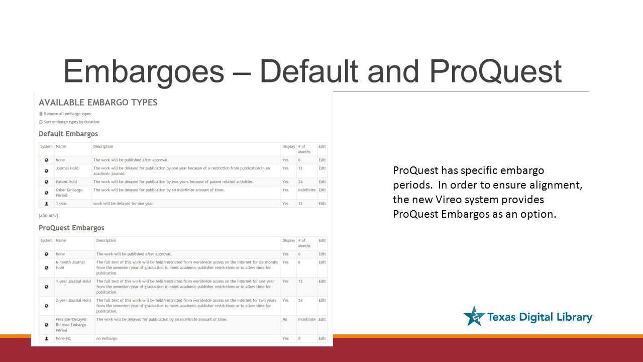 Embargoes – Default and ProQuest ProQuest has specific embargo periods.