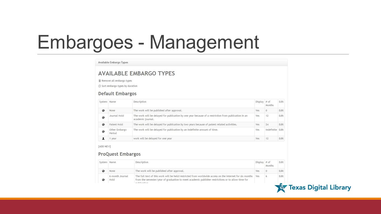Embargoes - Management
