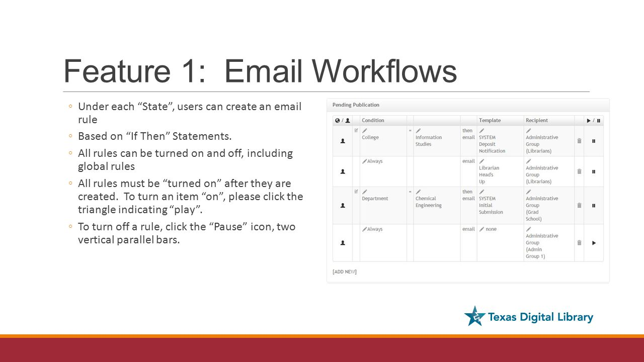 Feature 1: Email Workflows ◦Under each State , users can create an email rule ◦Based on If Then Statements.