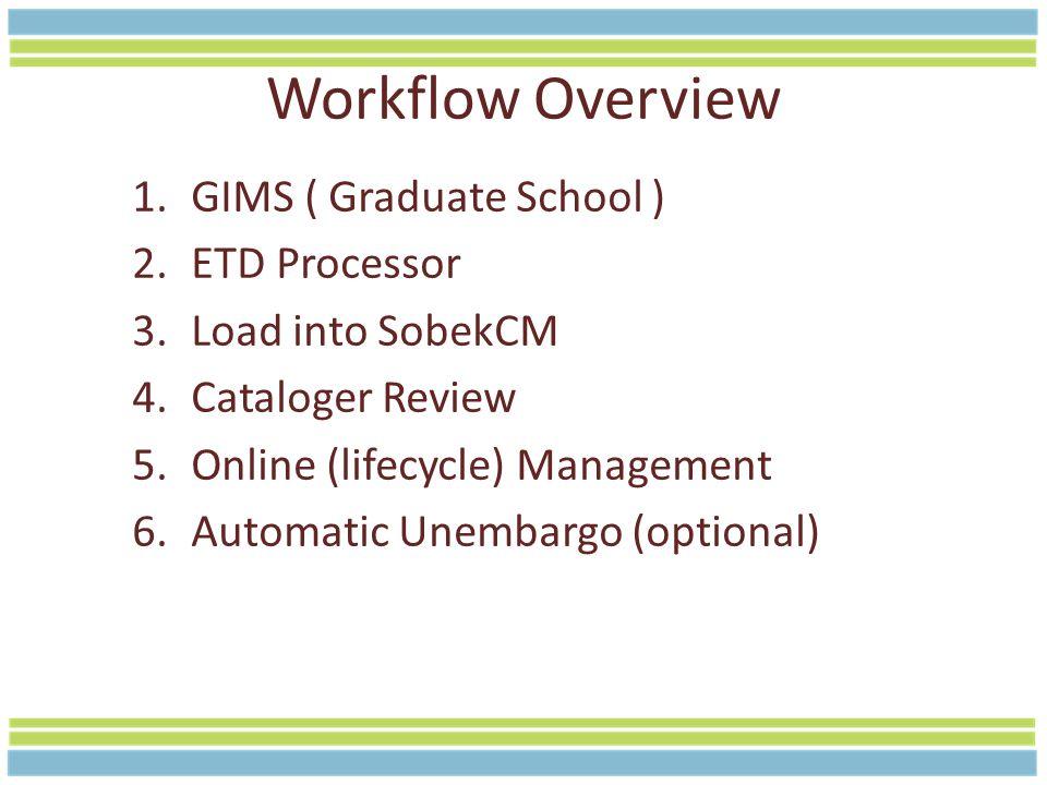 1.GIMS ( Graduate School ) 2.ETD Processor 3.Load into SobekCM 4.Cataloger Review 5.Online (lifecycle) Management 6.Automatic Unembargo (optional)
