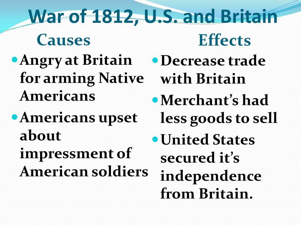 War of 1812, U.S.