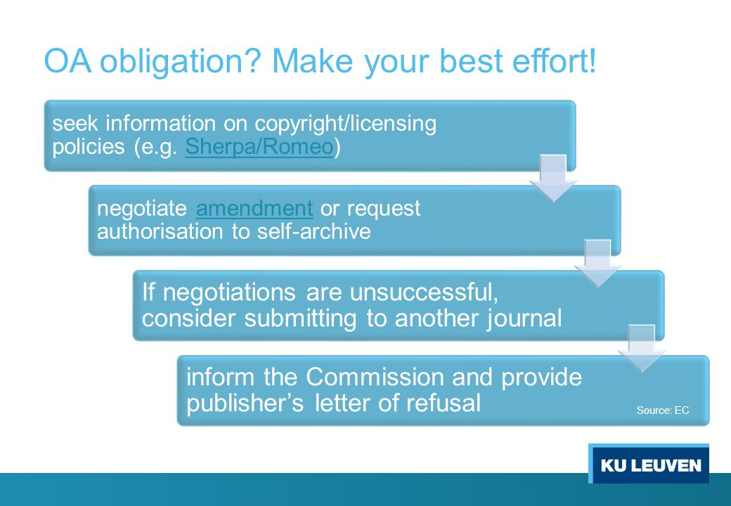 OA obligation. Make your best effort. seek information on copyright/licensing policies (e.g.