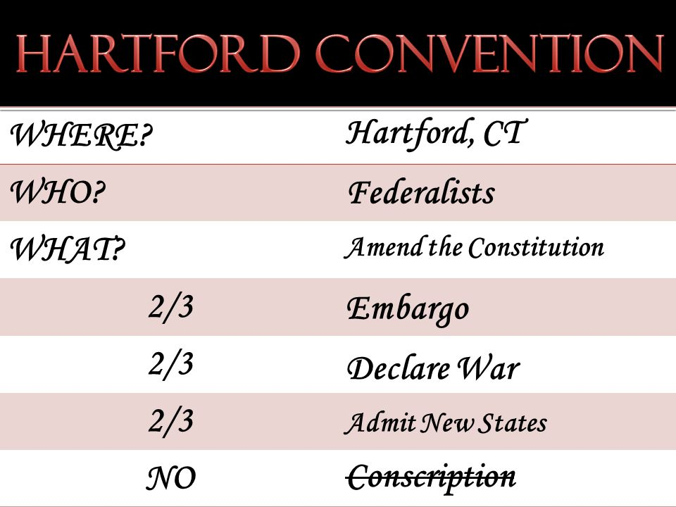 HARTFORD, CT Delegates from several New England states met in Hartford to propose amendments to the Constitution.
