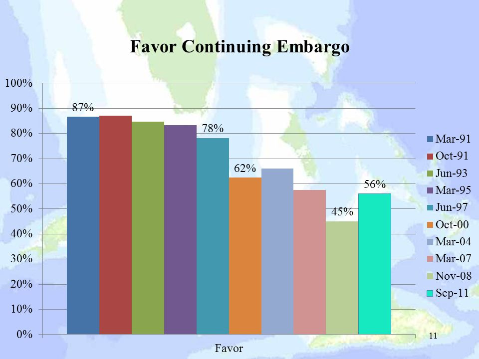 Favor Continuing Embargo 11