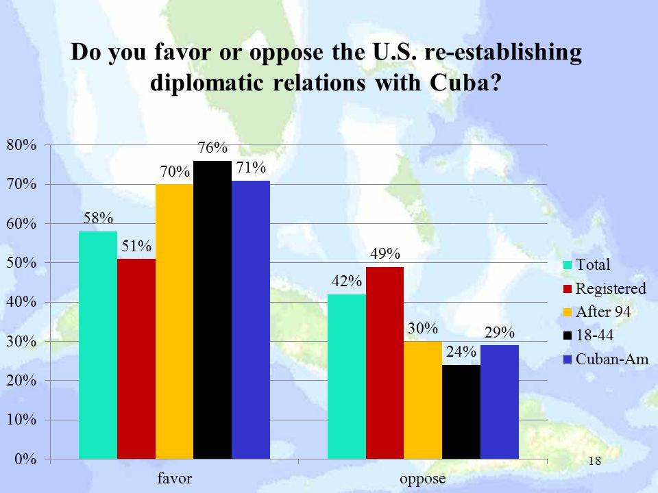 Do you favor or oppose the U.S. re-establishing diplomatic relations with Cuba? 18