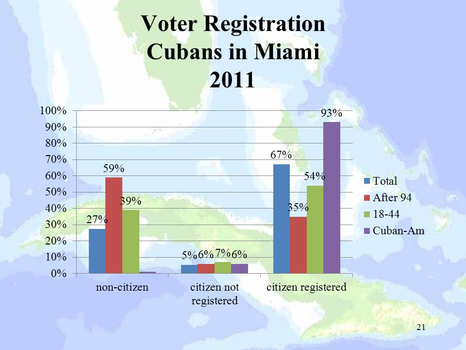 Voter Registration Cubans in Miami 2011 21