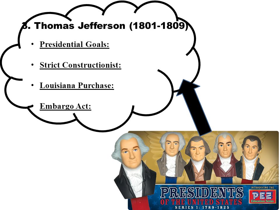 3. Thomas Jefferson (1801-1809) Presidential Goals: Strict Constructionist: Louisiana Purchase: Embargo Act: