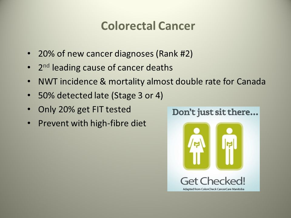 Colorectal Cancer 20% of new cancer diagnoses (Rank #2) 2 nd leading cause of cancer deaths NWT incidence & mortality almost double rate for Canada 50% detected late (Stage 3 or 4) Only 20% get FIT tested Prevent with high-fibre diet