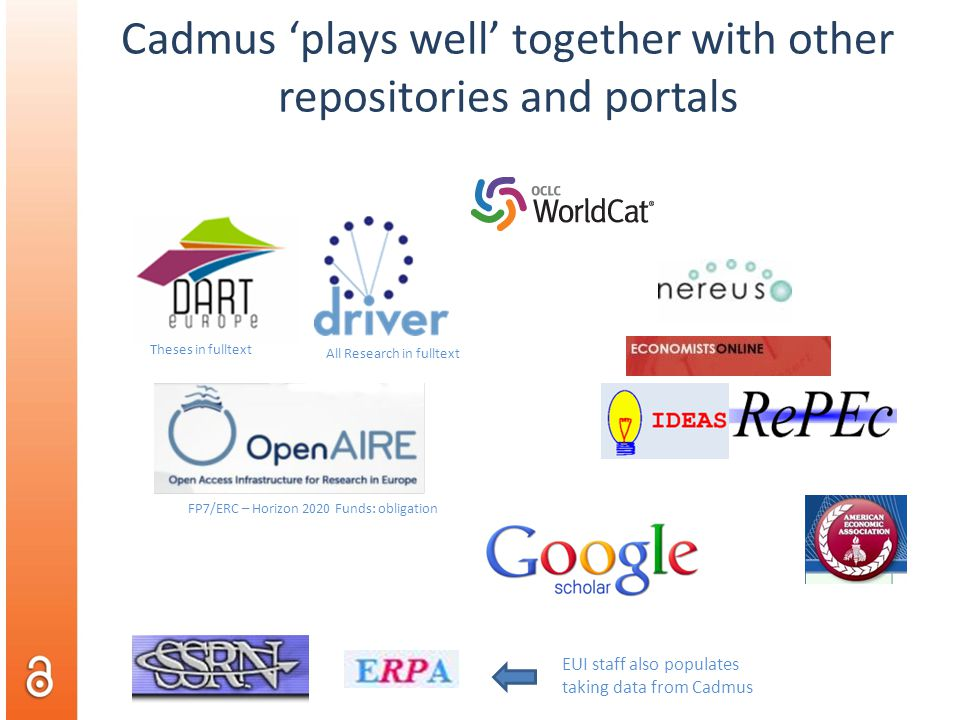 Cadmus 'plays well' together with other repositories and portals FP7/ERC – Horizon 2020 Funds: obligation Theses in fulltext All Research in fulltext