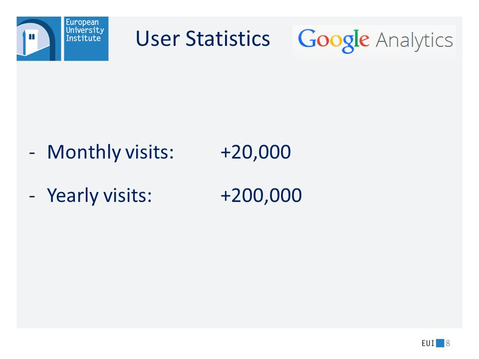 -Monthly visits: +20,000 -Yearly visits: +200,000 8 User Statistics