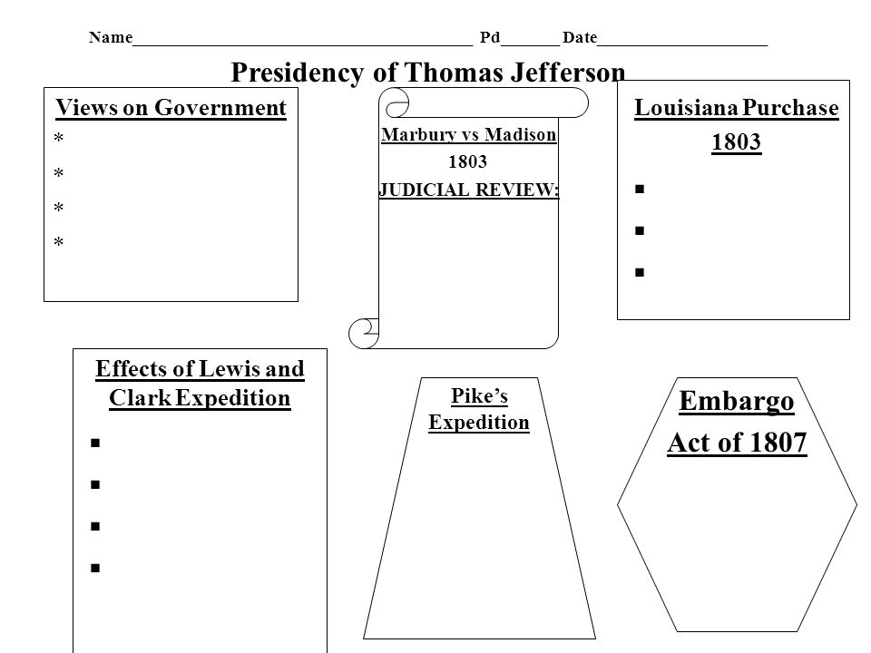 Name________________________________________ Pd_______ Date____________________ Presidency of Thomas Jefferson Marbury vs Madison 1803 JUDICIAL REVIEW: Louisiana Purchase 1803 Effects of Lewis and Clark Expedition Pike's Expedition Embargo Act of 1807               Views on Government *
