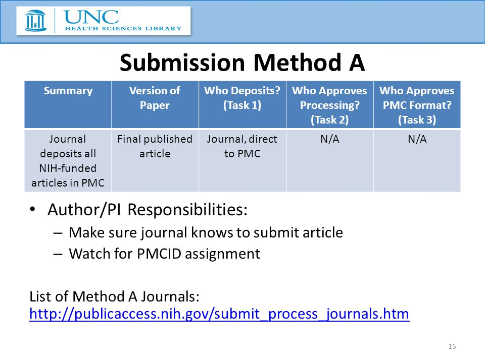 Submission Method A SummaryVersion of Paper Who Deposits? (Task 1) Who Approves Processing? (Task 2) Who Approves PMC Format? (Task 3) Journal deposit