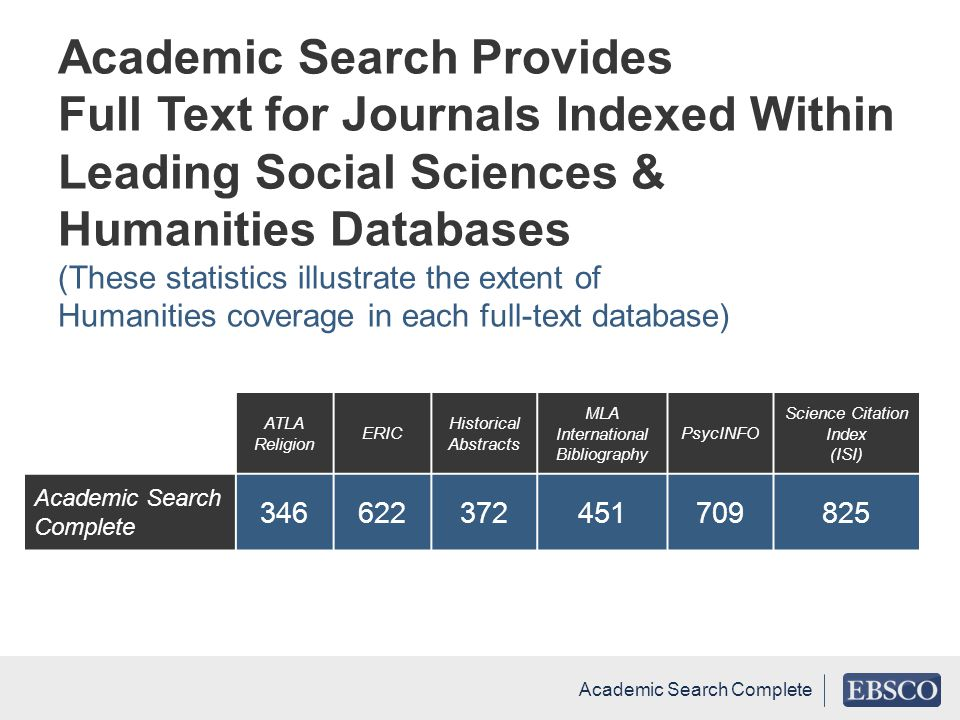 Academic Search Provides Full Text for Journals Indexed Within Leading Social Sciences & Humanities Databases (These statistics illustrate the extent of Humanities coverage in each full-text database) Academic Search Complete ATLA Religion ERIC Historical Abstracts MLA International Bibliography PsycINFO Science Citation Index (ISI) Academic Search Complete 346622372451709825