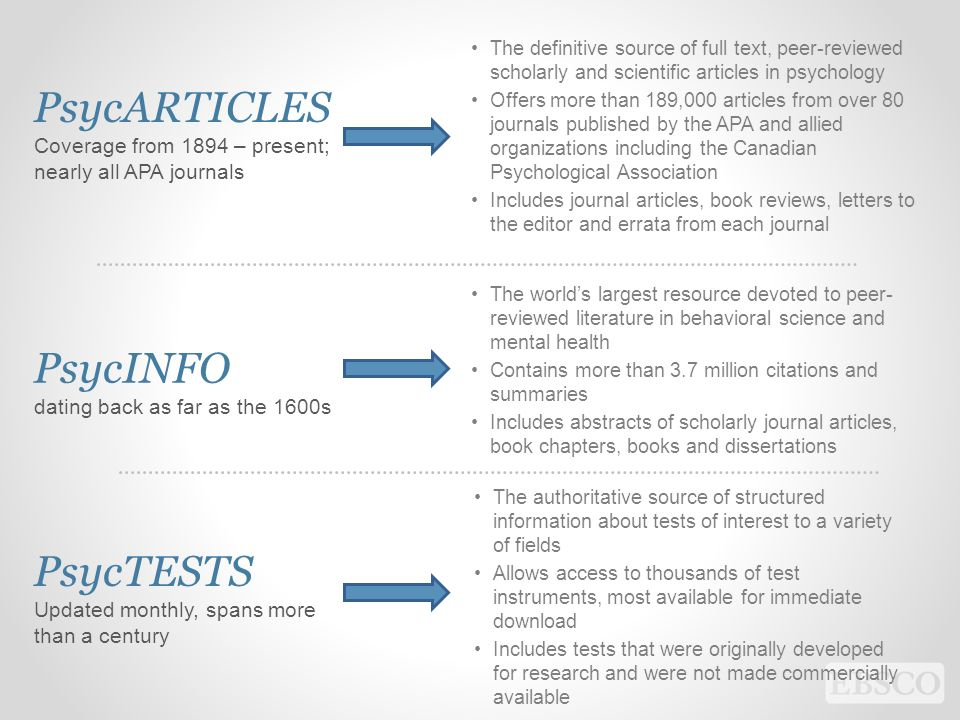 PsycARTICLES Coverage from 1894 – present; nearly all APA journals The definitive source of full text, peer-reviewed scholarly and scientific articles in psychology Offers more than 189,000 articles from over 80 journals published by the APA and allied organizations including the Canadian Psychological Association Includes journal articles, book reviews, letters to the editor and errata from each journal PsycINFO dating back as far as the 1600s The world's largest resource devoted to peer- reviewed literature in behavioral science and mental health Contains more than 3.7 million citations and summaries Includes abstracts of scholarly journal articles, book chapters, books and dissertations PsycTESTS Updated monthly, spans more than a century The authoritative source of structured information about tests of interest to a variety of fields Allows access to thousands of test instruments, most available for immediate download Includes tests that were originally developed for research and were not made commercially available