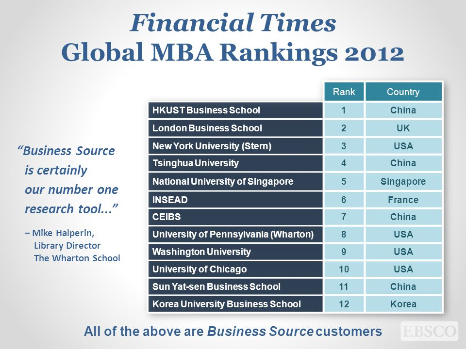 Financial Times Global MBA Rankings 2012 Business Source is certainly our number one research tool... – Mike Halperin, Library Director The Wharton School All of the above are Business Source customers
