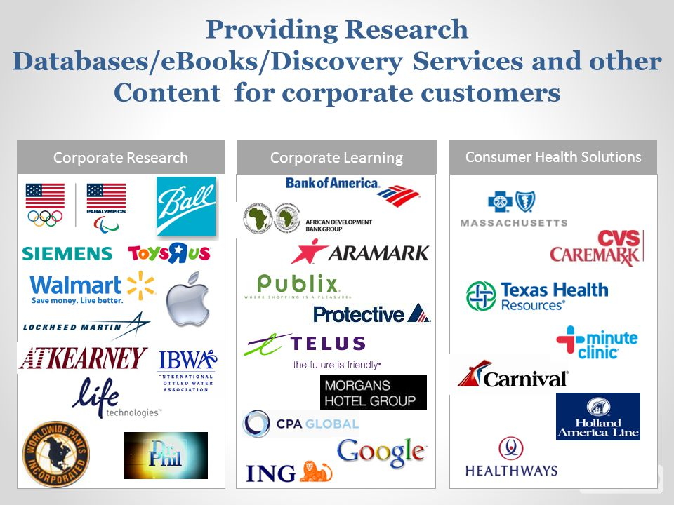 Providing Research Databases/eBooks/Discovery Services and other Content for corporate customers Corporate Learning Consumer Health Solutions Corporate Research