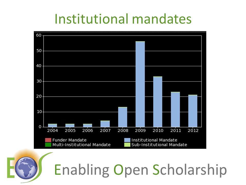 Enabling Open Scholarship Institutional mandates