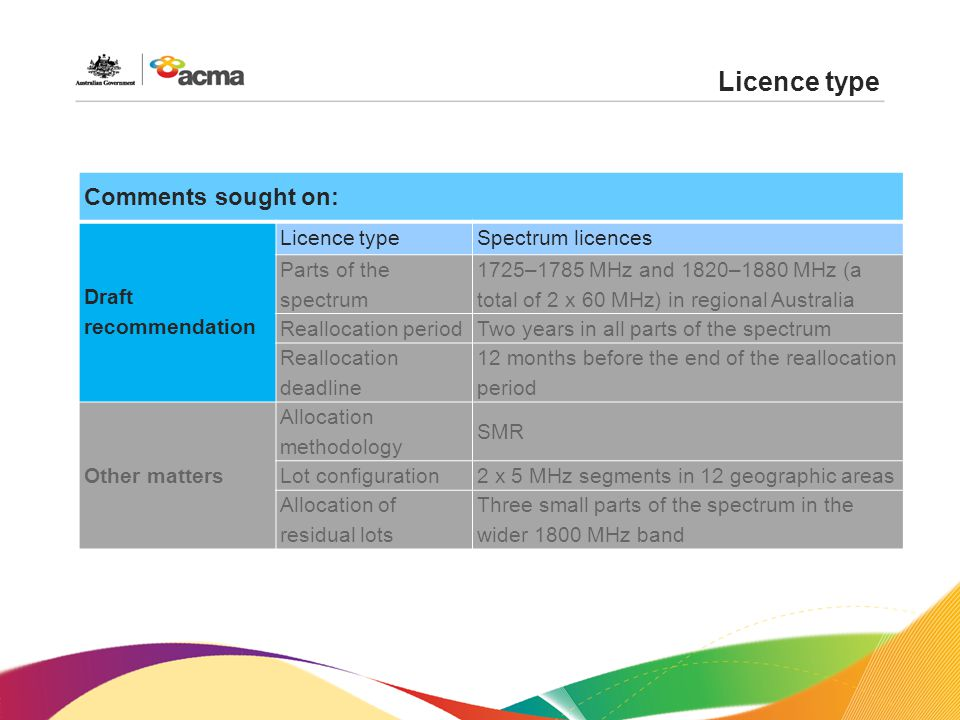 Licence type Comments sought on: Draft recommendation Licence typeSpectrum licences Parts of the spectrum 1725–1785 MHz and 1820–1880 MHz (a total of 2 x 60 MHz) in regional Australia Reallocation periodTwo years in all parts of the spectrum Reallocation deadline 12 months before the end of the reallocation period Other matters Allocation methodology SMR Lot configuration2 x 5 MHz segments in 12 geographic areas Allocation of residual lots Three small parts of the spectrum in the wider 1800 MHz band
