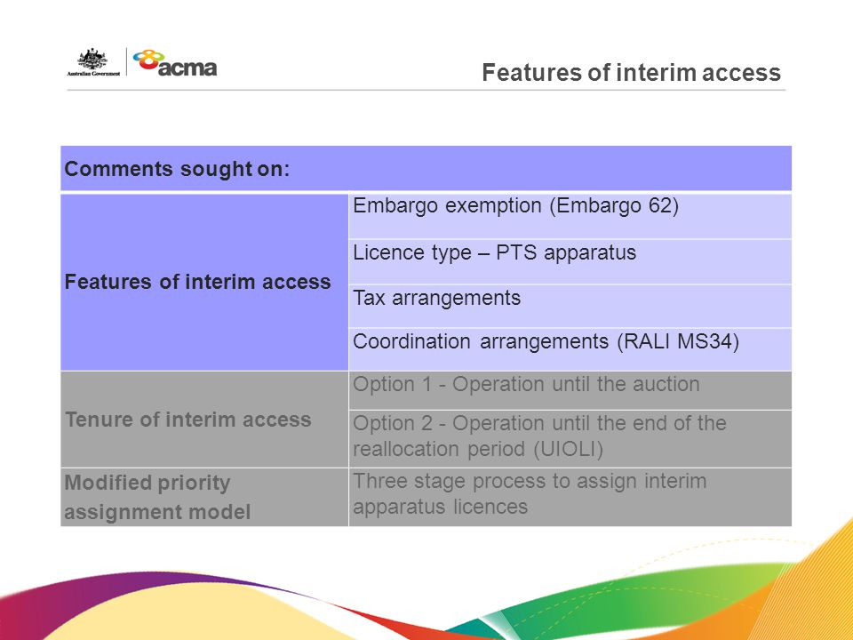 Features of interim access Comments sought on: Features of interim access Embargo exemption (Embargo 62) Licence type – PTS apparatus Tax arrangements Coordination arrangements (RALI MS34) Tenure of interim access Option 1 - Operation until the auction Option 2 - Operation until the end of the reallocation period (UIOLI) Modified priority assignment model Three stage process to assign interim apparatus licences