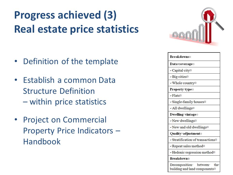 Progress achieved (3) Real estate price statistics Definition of the template Establish a common Data Structure Definition – within price statistics Project on Commercial Property Price Indicators – Handbook