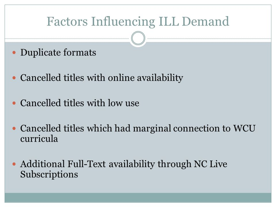 Factors Influencing ILL Demand Duplicate formats Cancelled titles with online availability Cancelled titles with low use Cancelled titles which had marginal connection to WCU curricula Additional Full-Text availability through NC Live Subscriptions
