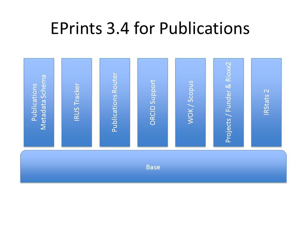 Base Education Metadata Schema Education Metadata Schema MePrints Bookmarks Collections EdShare Style User Interface EPrints 3.4 for Open Education