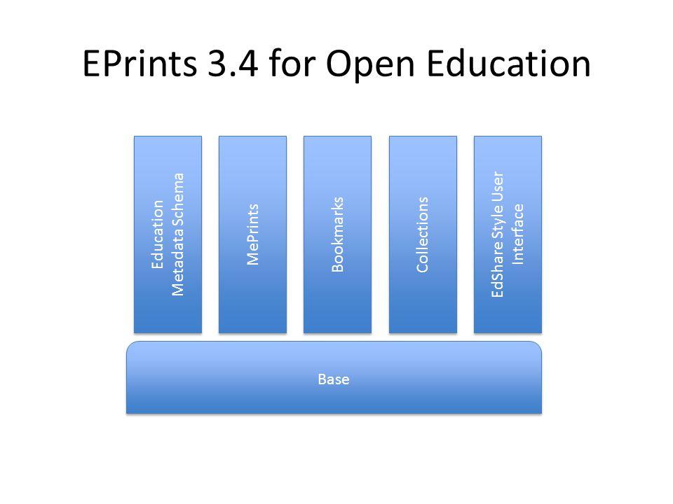 Base Research Data Metadata Schema Research Data Metadata Schema ReCollect DataCite Arkivum Exemplar Simple Storage Plugin Exemplar Simple Storage Plugin EPrints 3.4 for Open Research Data Large File Upload Mechanisms